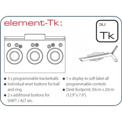 Element Tk panel